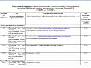 """Содержание дистанционного модуля ДООП """"МиРоботов"""""""