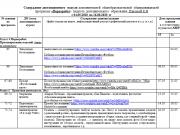 """Содержание дистанционного модуля ДООП """"Перворобот"""""""