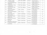 """Стипендиаты главы администрации МО """"Гусевский городской округ"""""""