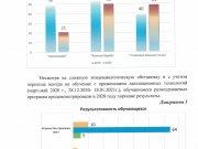 Отчет о реализации разноуровневых программ
