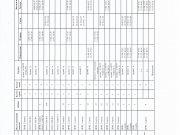 Расписание занятий на 2 полугодие 2020-2021 уч.года